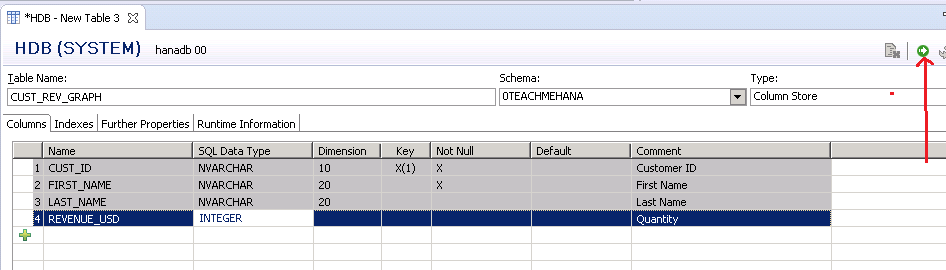 SAP HANA TABLE SCHEMA