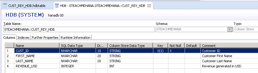SAP HANA HDB TABLE HDBTABLE CREATE HDB TABLE