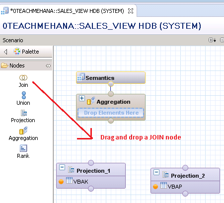 Graphical Calculation view in SAP HANA - SAP HANA Tutorial