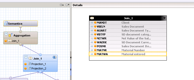 SAP HANA GRAPHICAL CALCULATION VIEW GRAPHICAL CALCULATION VIEWS