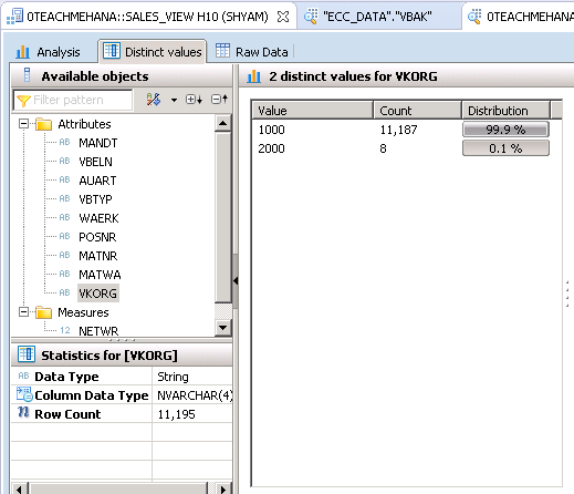 SAP HANA VARIABLES IN GRAPHICAL VIEW