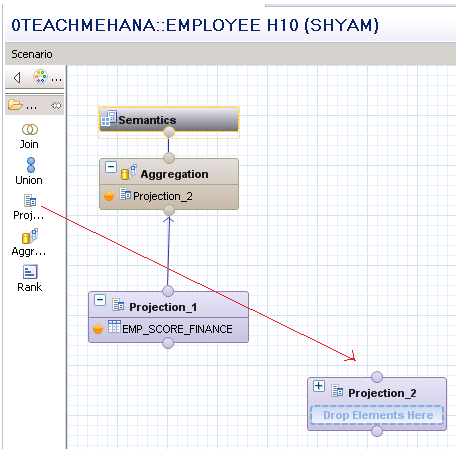 SAP HANA UNION Node in Calculation view - SAP HANA Tutorial