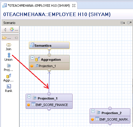 UNION in SAP HANA Calculation view sap hana union node