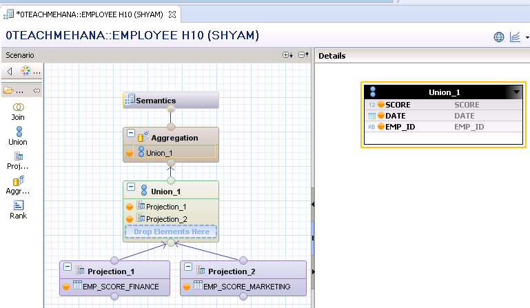 UNION in SAP HANA Calculation view