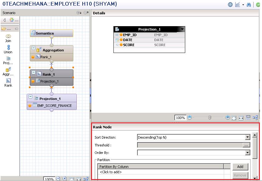 Rank function in sap hana calculation view