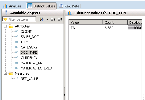 SAP HANA Scripted Calculation View input parameters