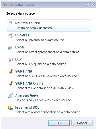 SAP Business Objects Web Intelligence on SAP HANA